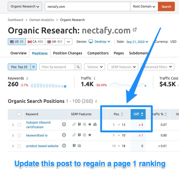 SEMRush Organic Research - Idea 1