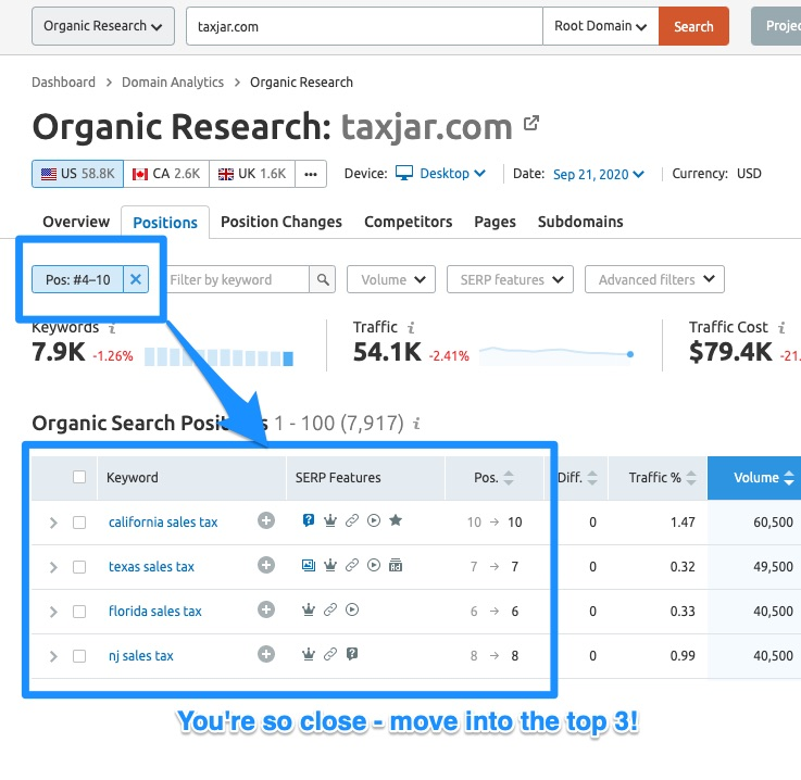 SEMRush Organic Research - Idea 3