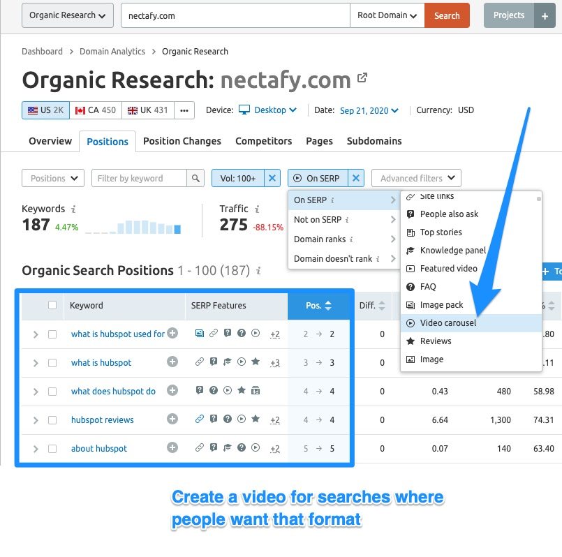 SEMRush Organic Research - Idea 8