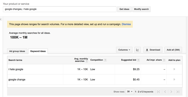2 Quietly Massive Updates To Google's Keyword Planner