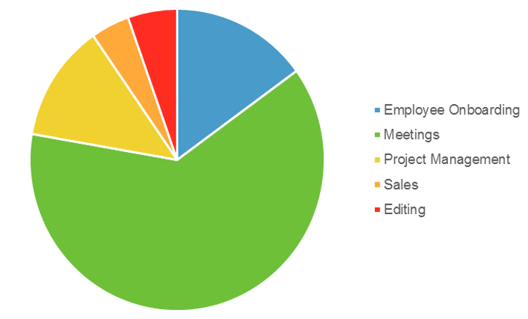 Inbound Marketing Consultants: What Do They Do All Day?