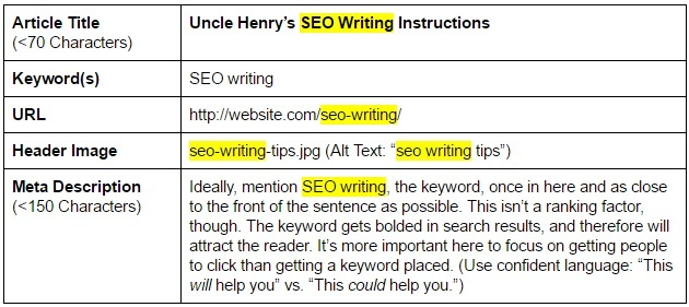 seo-writing-instructions