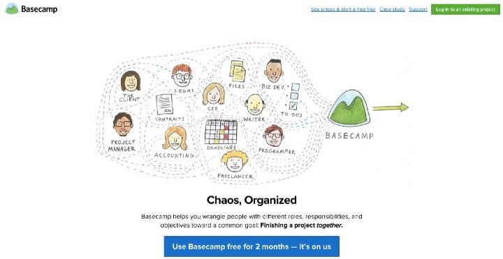 Basecamp for Inbound Marketing