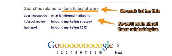 does-hubspot-work