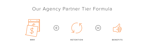 What-Are-HubSpot-Partner-Tiers