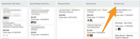 A HubSpot CRM Review: What You Want (& Need) To Know