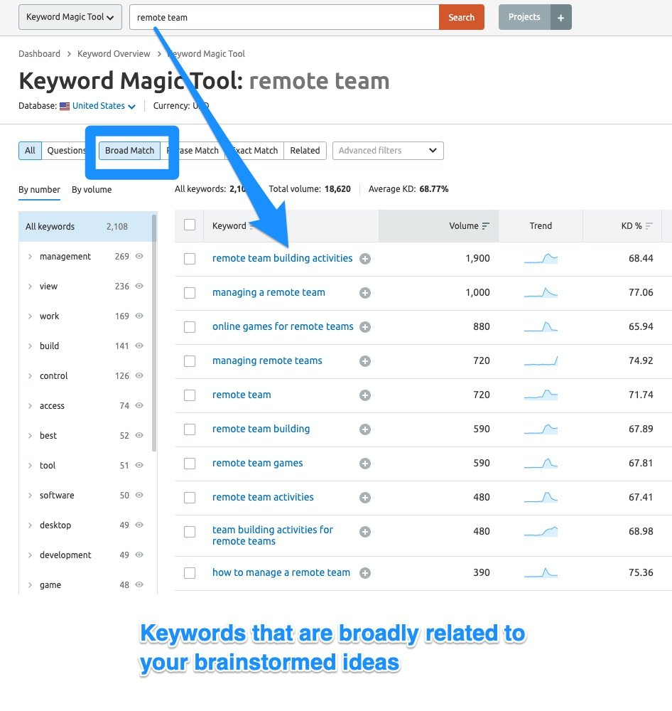 SEMRush Keyword Magic - Idea 1