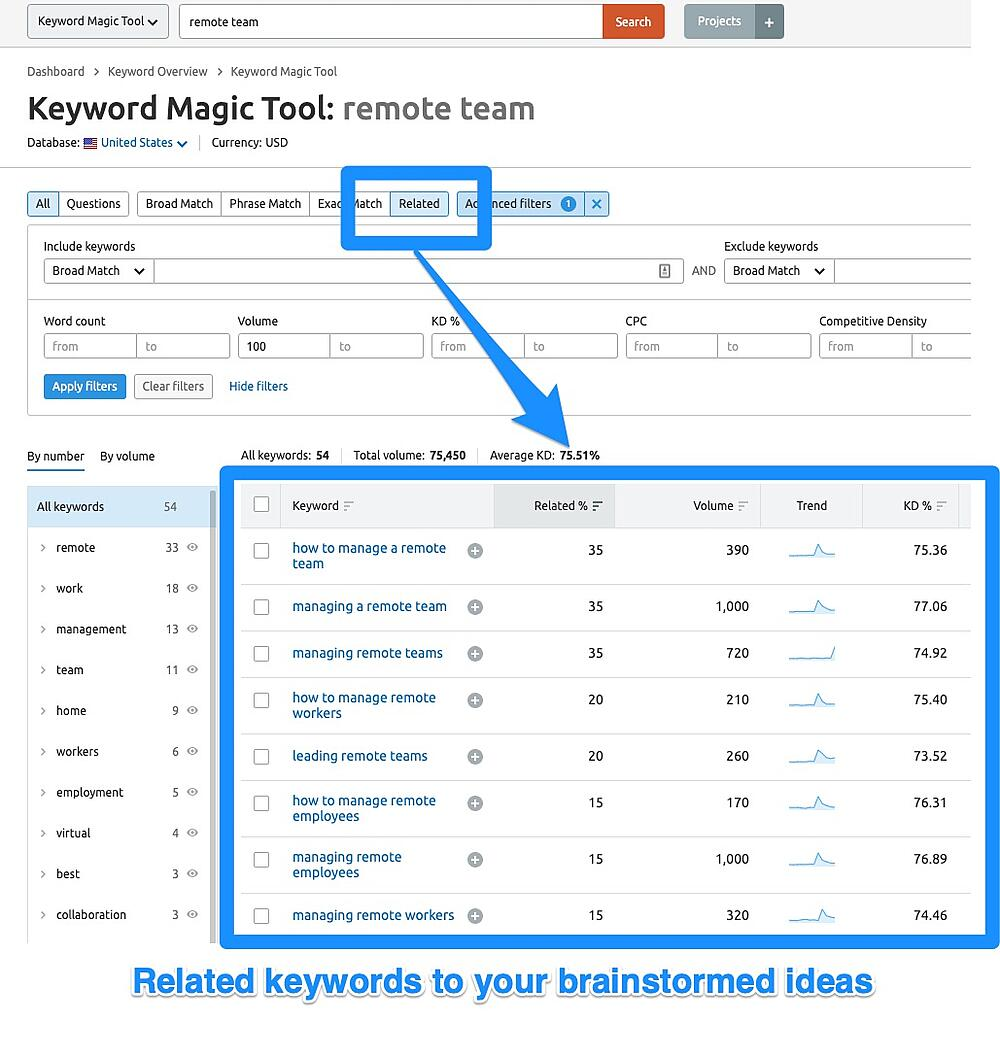 SEMRush Keyword Magic - Idea 3