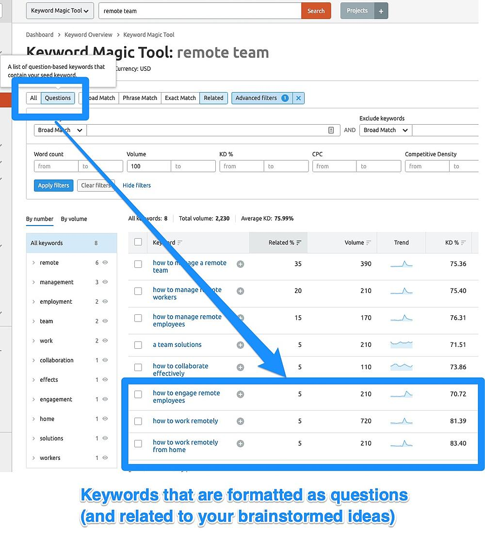 SEMRush Keyword Magic - Idea 4