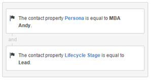 """List for persona """"MBA Andy"""" set to the lifecycle stage of """"Lead"""""""