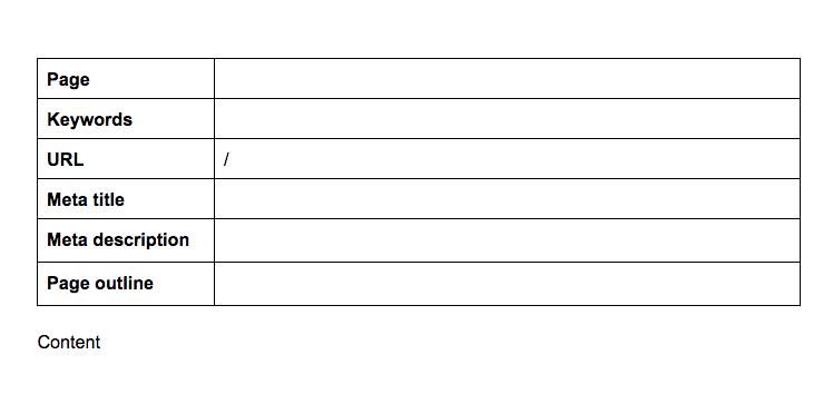Meta information copywriting template