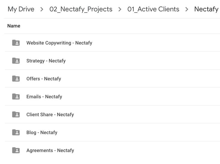 Nectafy's Google Drive file system