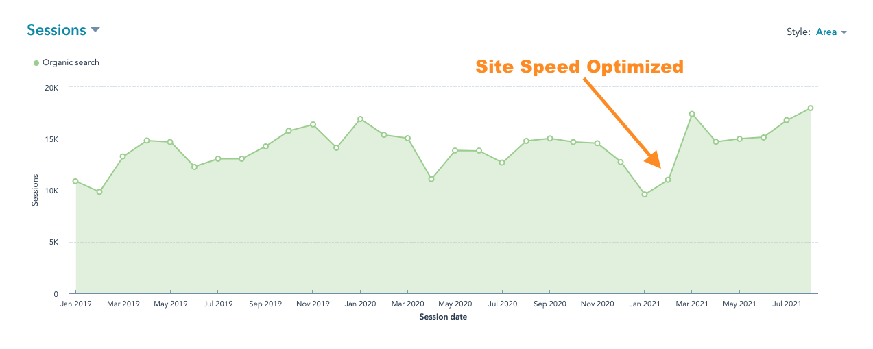 Optimize web performance on website   Nectafy