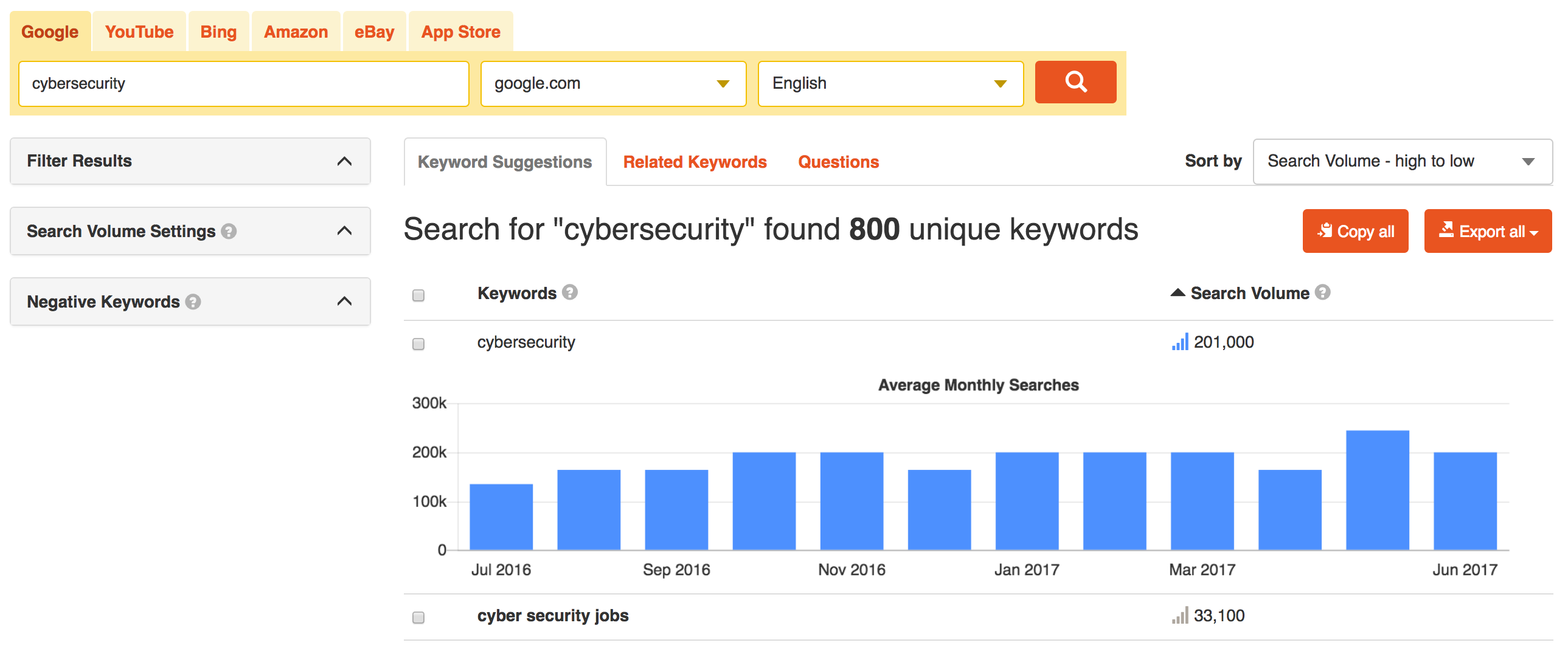 Cybersecurity_SEO_Research