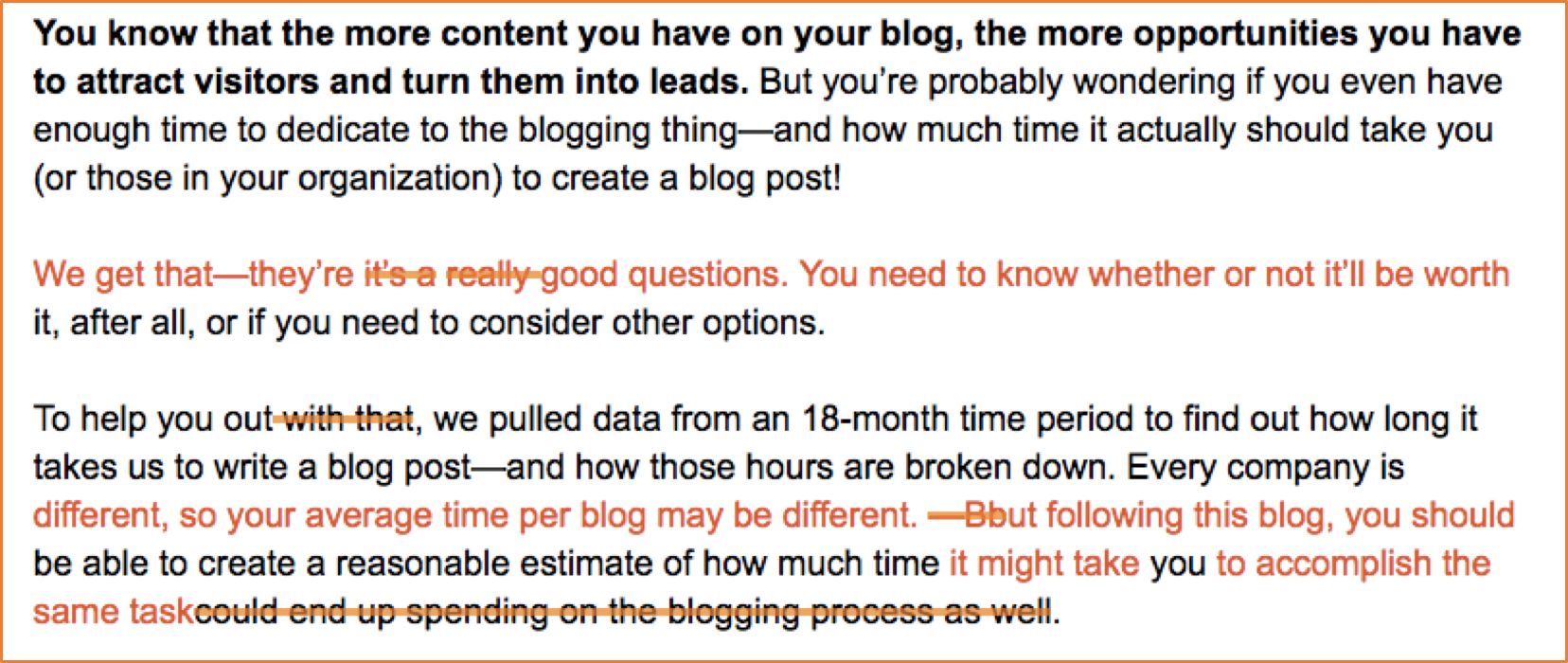 How Long Does It Take To Write A Blog Post-Nectafy - Meredith