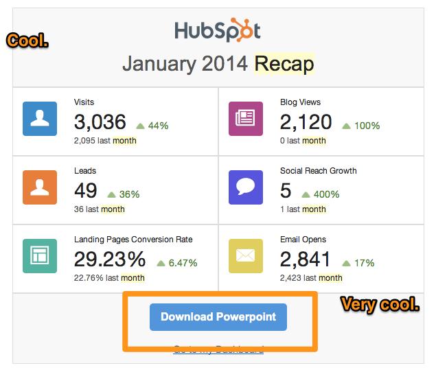 HubSpot Monthly Recap Email