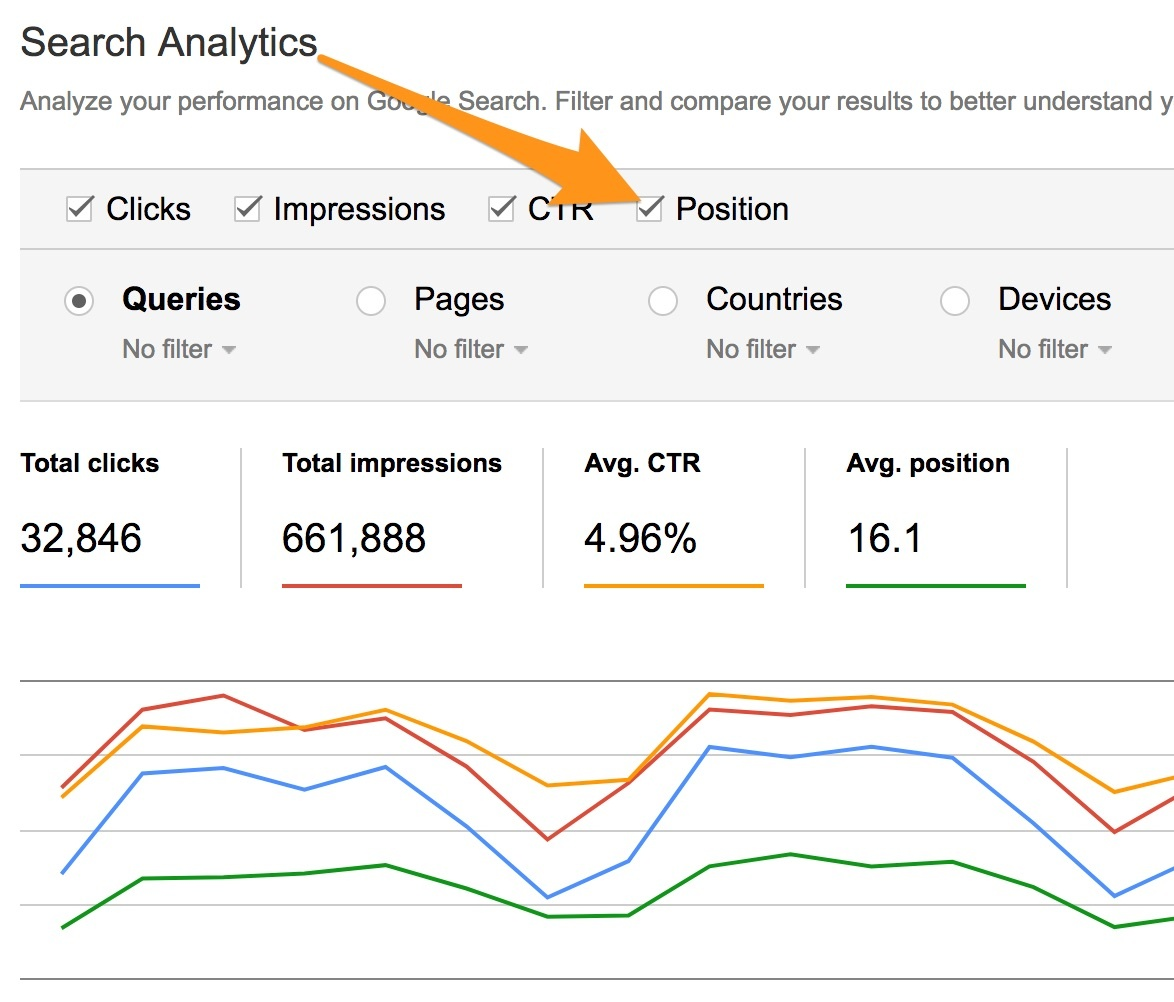 Using Google Search Console